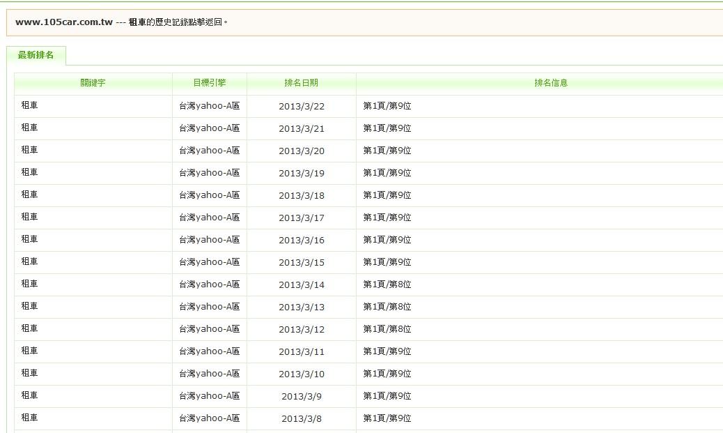 seo优化-台北网页设计-苹果seo关键字